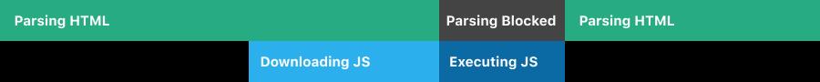 Async JavaScript Tag
