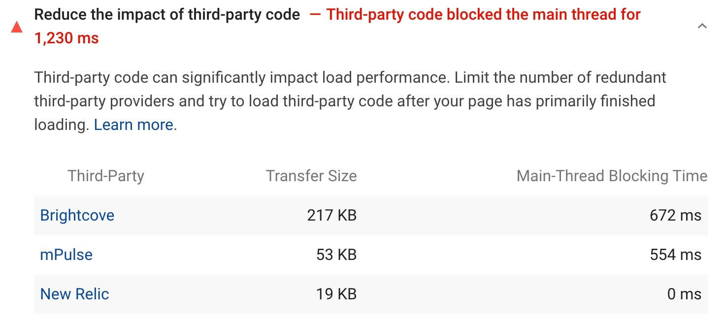 Third-Party Code from Page Speed Insights